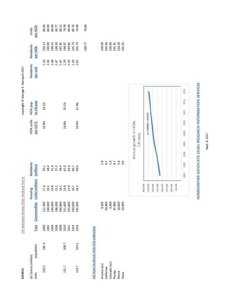 CAI 2016 p1 stats